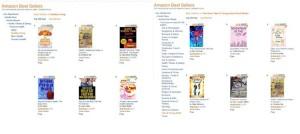 Amazon Best Sellers #2#6